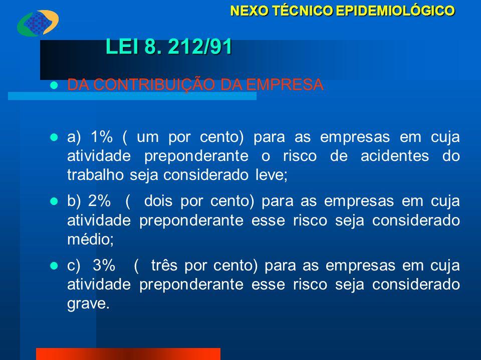 LEI 8. 212/91 DA CONTRIBUIÇÃO DA EMPRESA a) 1% ( um por cento) para as empresas em cuja atividade preponderante o risco de acidentes do trabalho seja