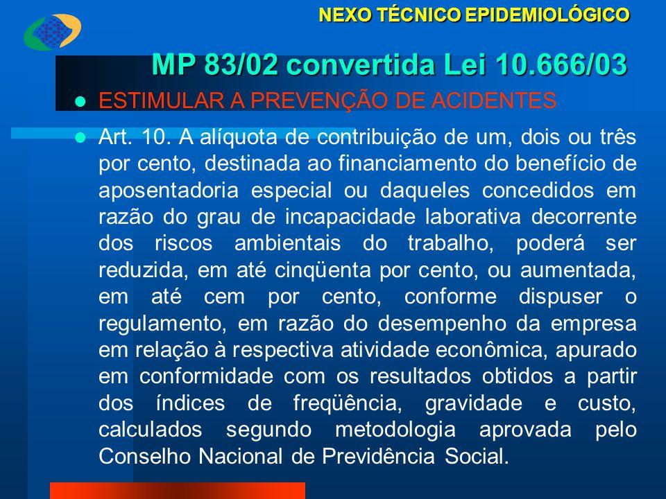 MP 83/02 convertida Lei 10.666/03 ESTIMULAR A PREVENÇÃO DE ACIDENTES Art. 10. A alíquota de contribuição de um, dois ou três por cento, destinada ao f