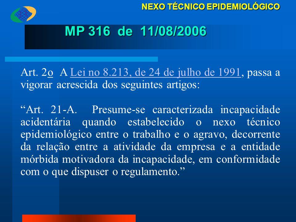 MP 316 de 11/08/2006 Art. 2o A Lei no 8.213, de 24 de julho de 1991, passa a vigorar acrescida dos seguintes artigos:Lei no 8.213, de 24 de julho de 1