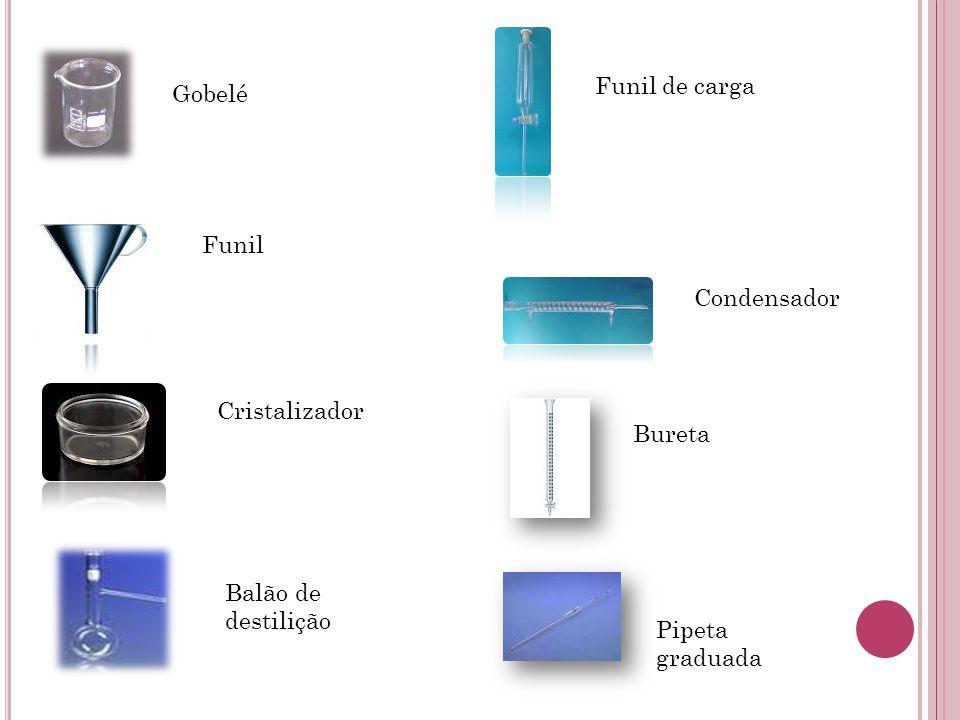 Gobelé Funil Cristalizador Balão de destilição Funil de carga Condensador Bureta Pipeta graduada
