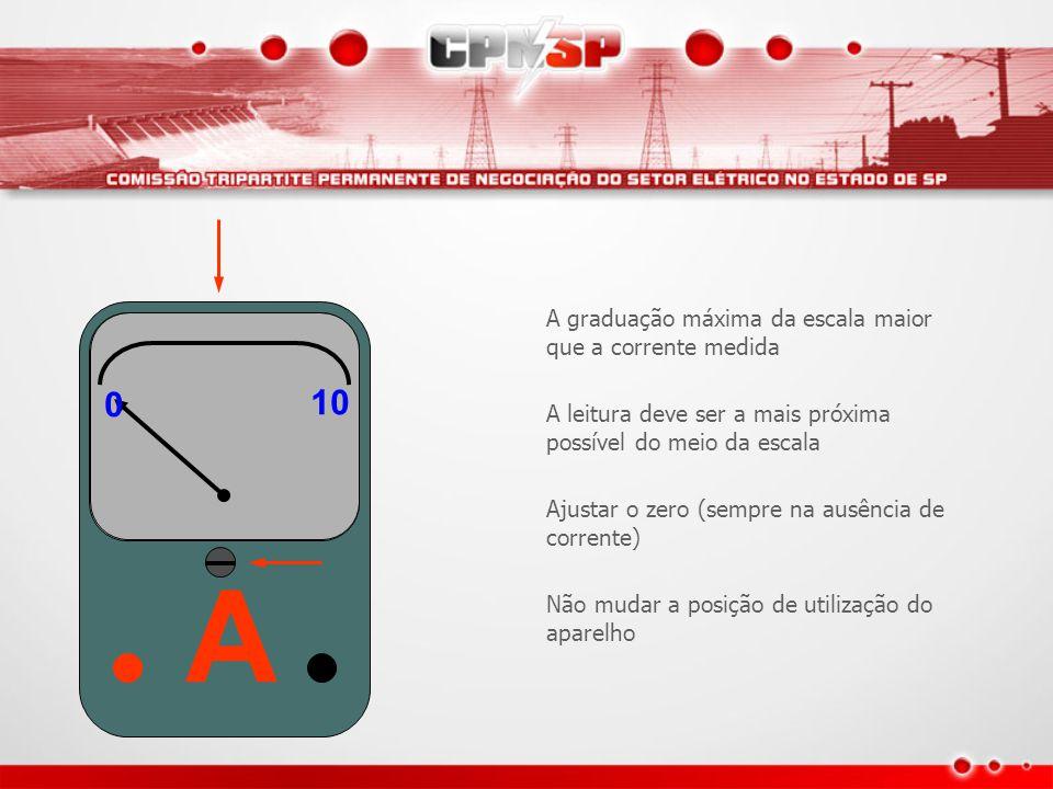 Cuidados na utilização do amperímetro
