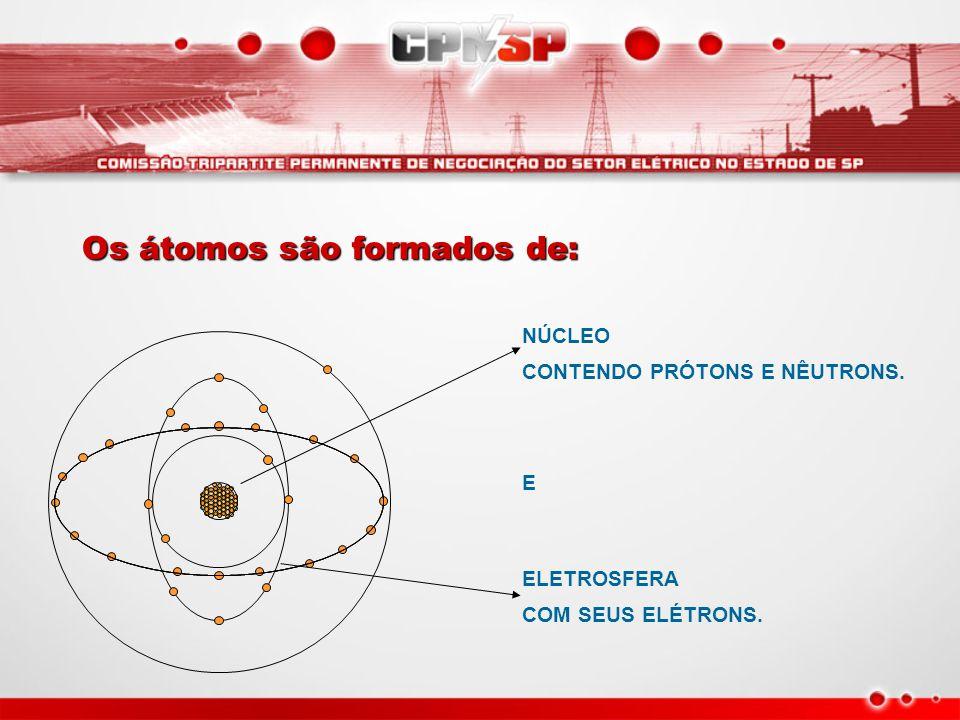 NÚCLEO CONTENDO PRÓTONS E NÊUTRONS. E ELETROSFERA COM SEUS ELÉTRONS. Os átomos são formados de: