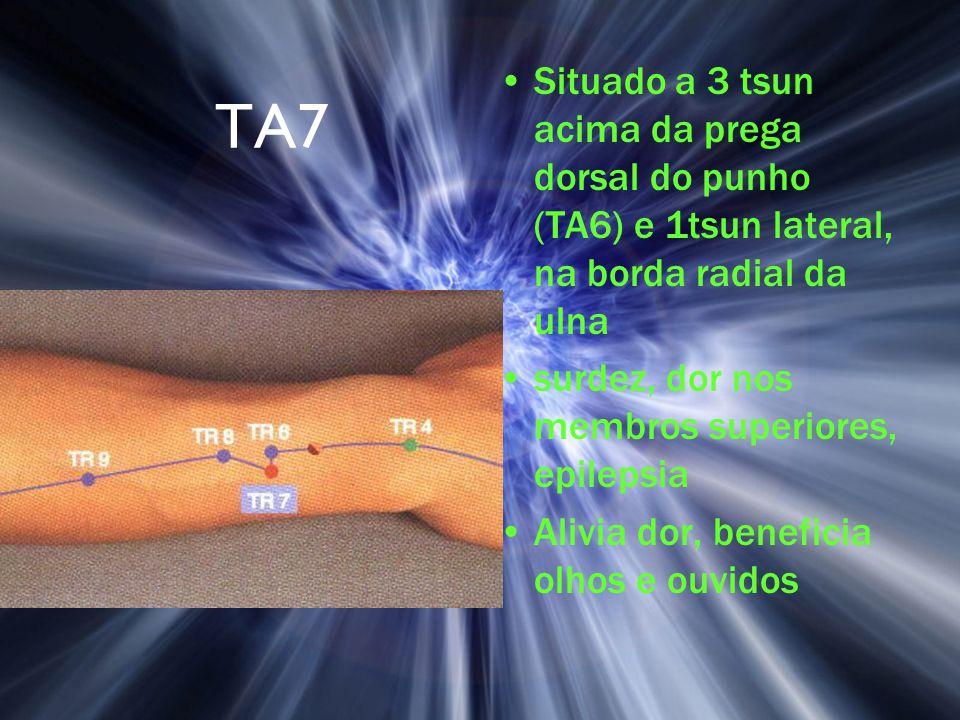 TA7 Situado a 3 tsun acima da prega dorsal do punho (TA6) e 1tsun lateral, na borda radial da ulna surdez, dor nos membros superiores, epilepsia Alivi
