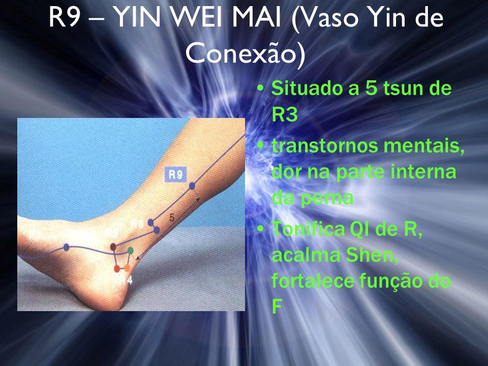R9 – YIN WEI MAI (Vaso Yin de Conexão) Situado a 5 tsun de R3 transtornos mentais, dor na parte interna da perna Tonifica QI de R, acalma Shen, fortal