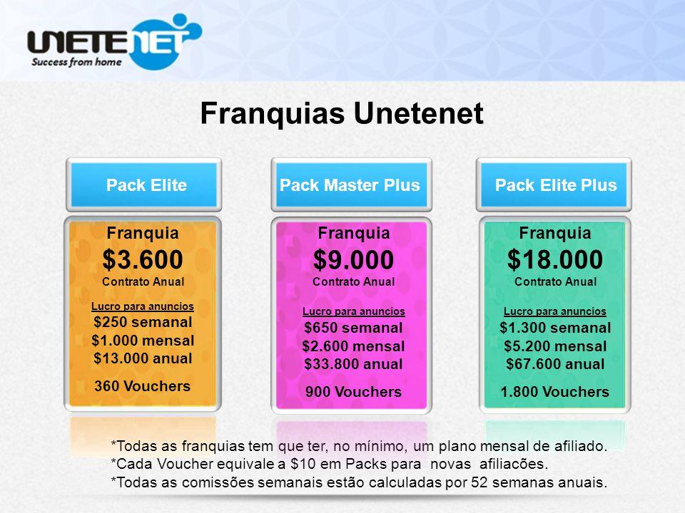 Pack Master Plus Pack ElitePack Elite Plus *Todas as franquias tem que ter, no mínimo, um plano mensal de afiliado.