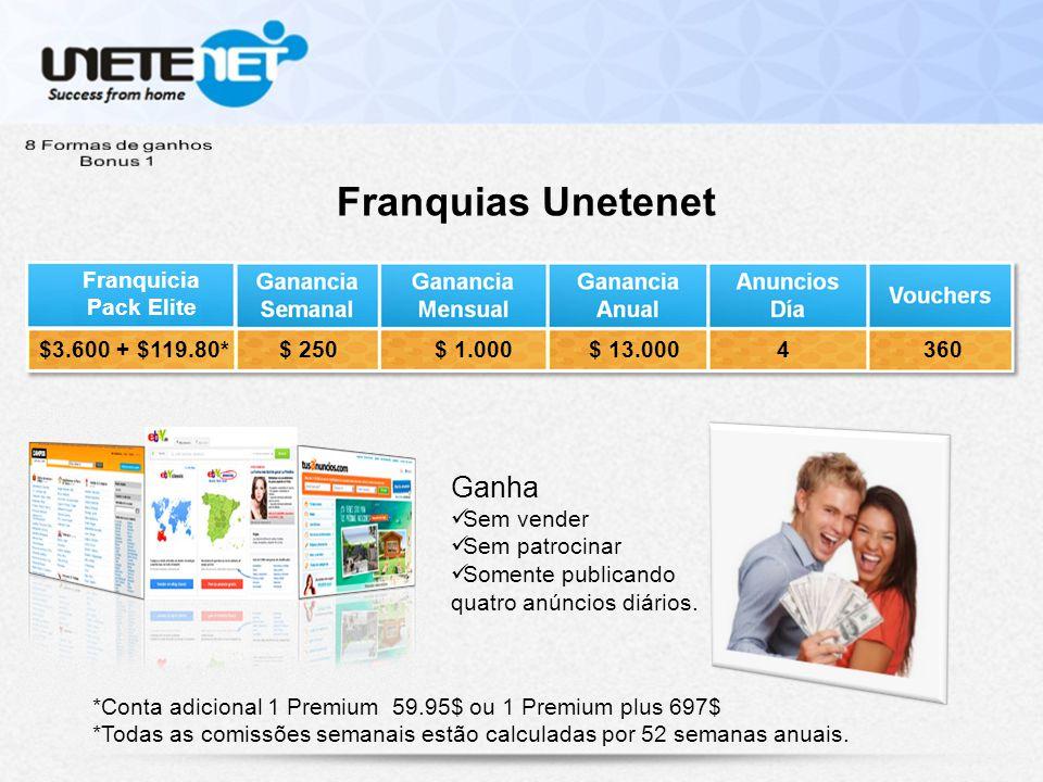 Franquias Unetenet Ganha Sem vender Sem patrocinar Somente publicando quatro anúncios diários.