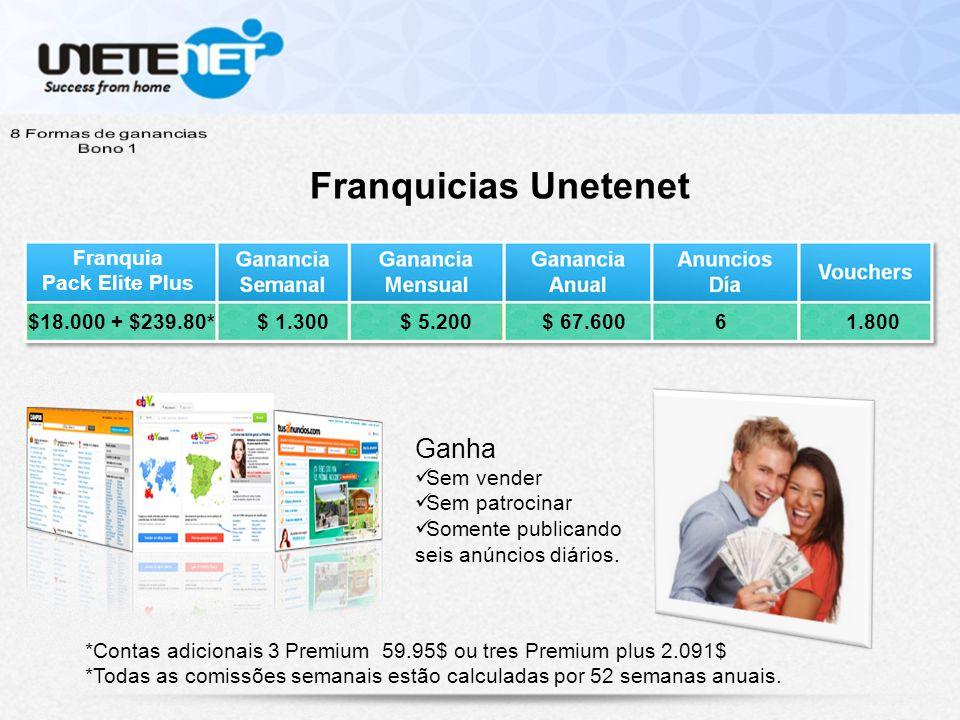 *Contas adicionais 3 Premium 59.95$ ou tres Premium plus 2.091$ *Todas as comissões semanais estão calculadas por 52 semanas anuais.