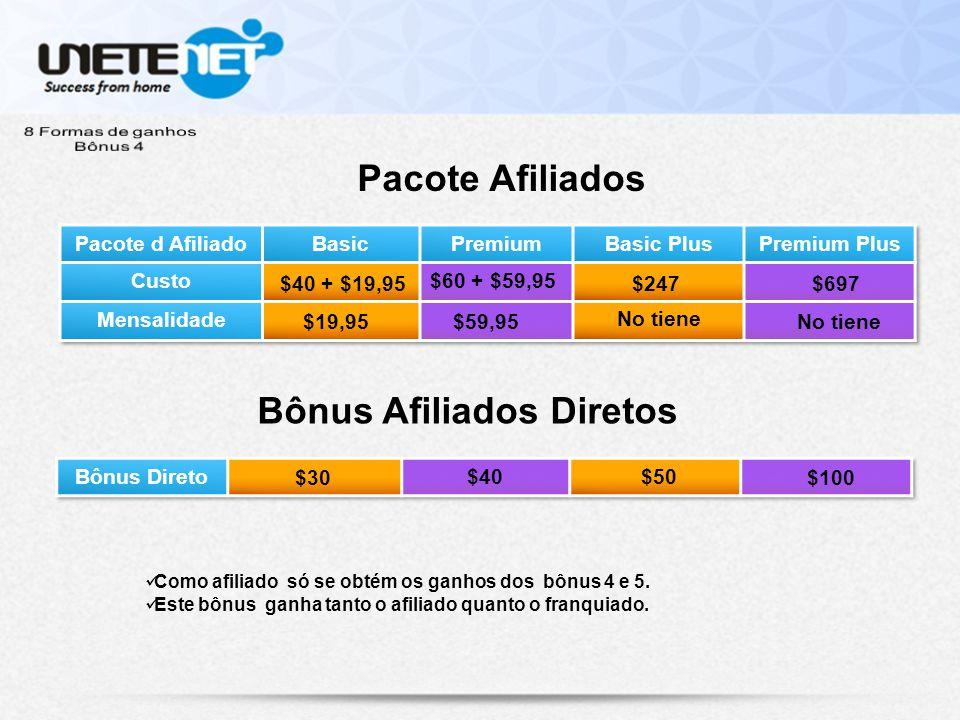 Pacote Afiliados Como afiliado só se obtém os ganhos dos bônus 4 e 5.