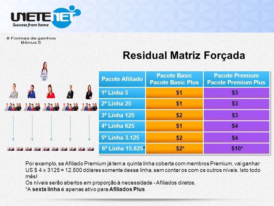 Residual Matriz Forçada Por exemplo, se Afiliado Premium já tem a quinta linha coberta com membros Premium, vai ganhar US $ 4 x 3125 = 12.500 dólares somente dessa linha, sem contar os com os outros níveis.