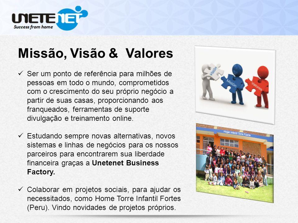 Franquicias Unetenet Ganha Sem vender Sem patrocinar Somente publicando cinco anúncios diários.