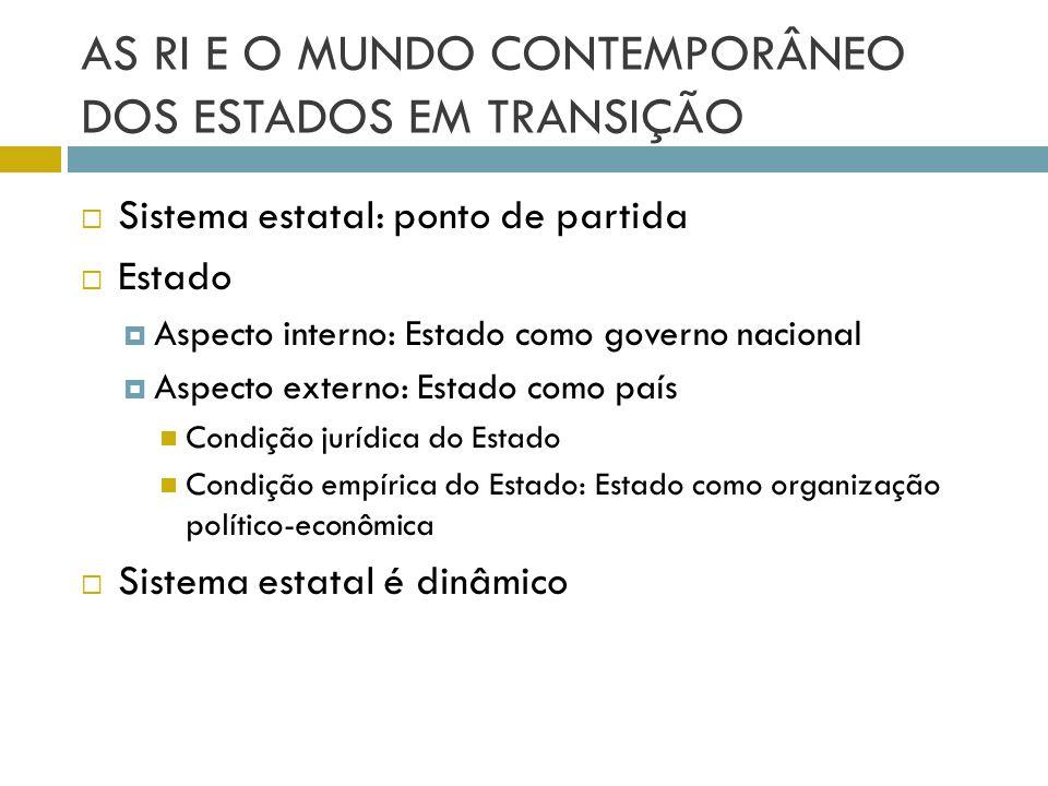 AS RI E O MUNDO CONTEMPORÂNEO DOS ESTADOS EM TRANSIÇÃO  Sistema estatal: ponto de partida  Estado  Aspecto interno: Estado como governo nacional 