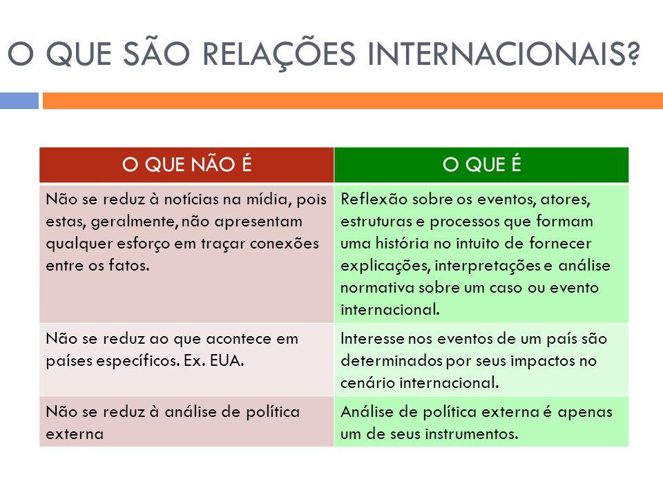  Relações internacionais: relações exteriores entre nações, Estados e povos.