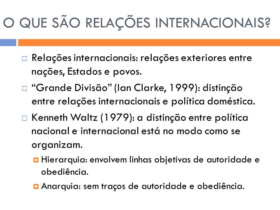 """ Relações internacionais: relações exteriores entre nações, Estados e povos.  """"Grande Divisão"""" (Ian Clarke, 1999): distinção entre relações internac"""