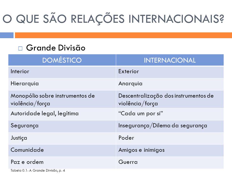 RI: TRADIÇÕES, ORIGENS E EVOLUÇÃO  Relações internacionais como disciplina  Uma disciplina deve direcionar o conhecimento a um assunto relativamente distinto, englobando questões e temas próprios.
