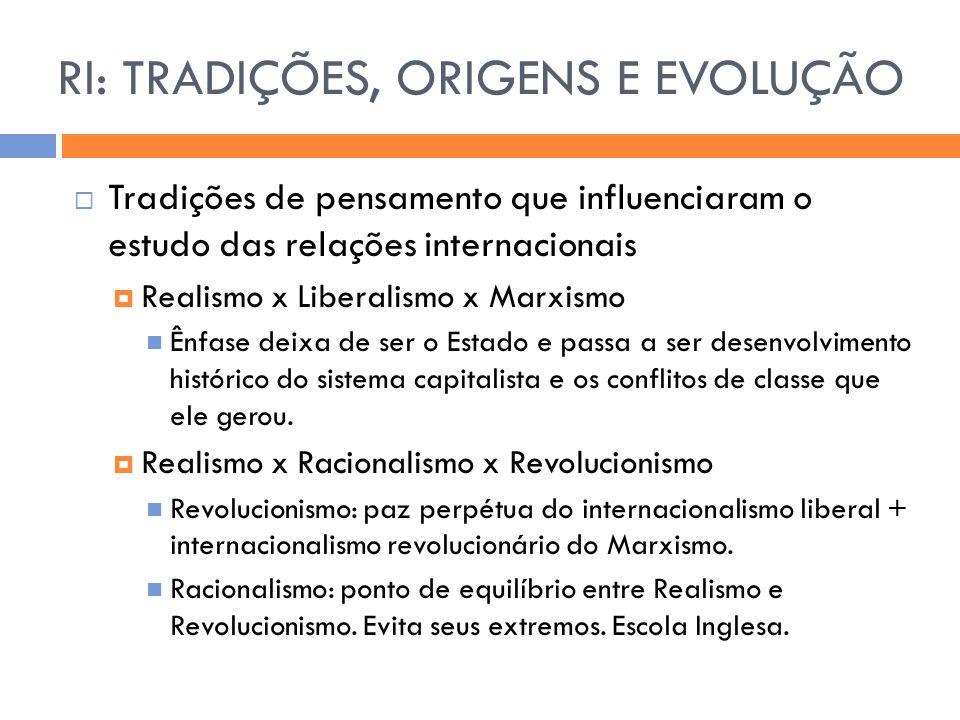  Tradições de pensamento que influenciaram o estudo das relações internacionais  Realismo x Liberalismo x Marxismo Ênfase deixa de ser o Estado e pa