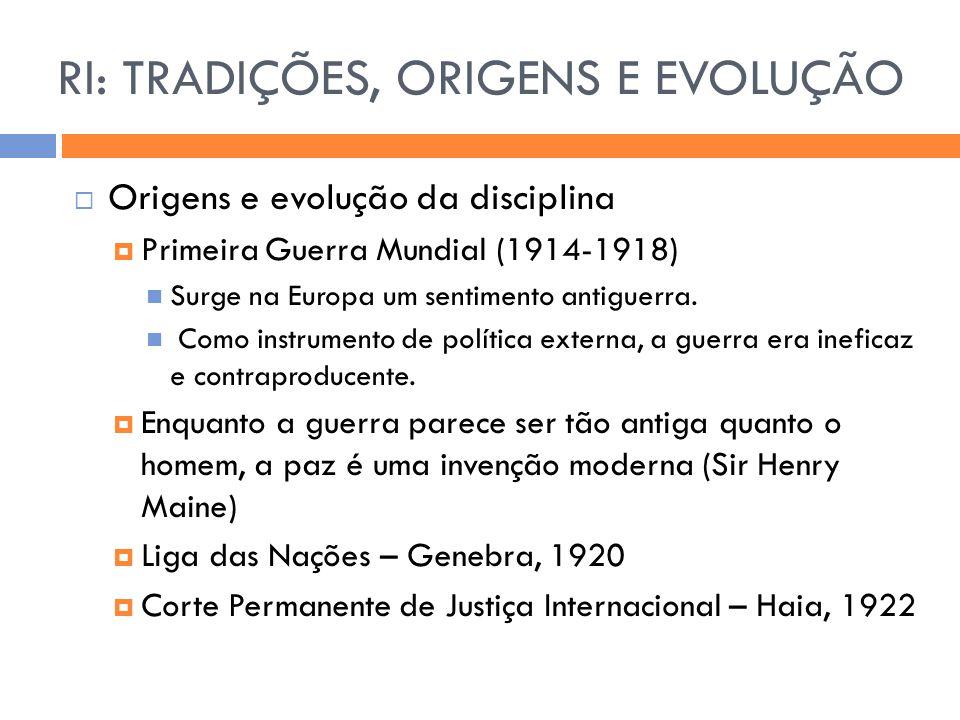  Origens e evolução da disciplina  Primeira Guerra Mundial (1914-1918) Surge na Europa um sentimento antiguerra. Como instrumento de política extern