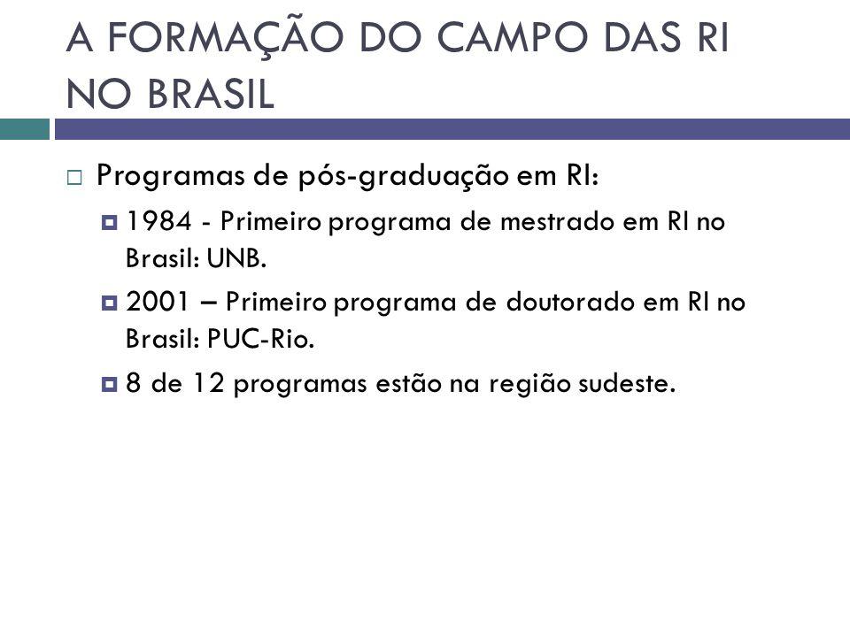  Programas de pós-graduação em RI:  1984 - Primeiro programa de mestrado em RI no Brasil: UNB.