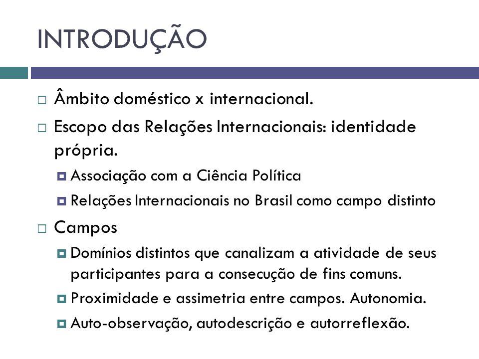 A FORMAÇÃO DO CAMPO DAS RI NO BRASIL  Primórdios  Campo das Relações Internacionais (quase?) constituído