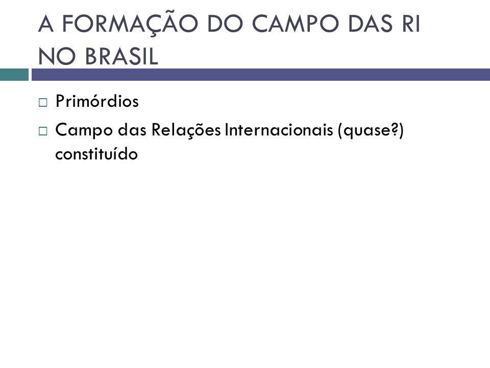  Unidades internacionais de entidades de classe.