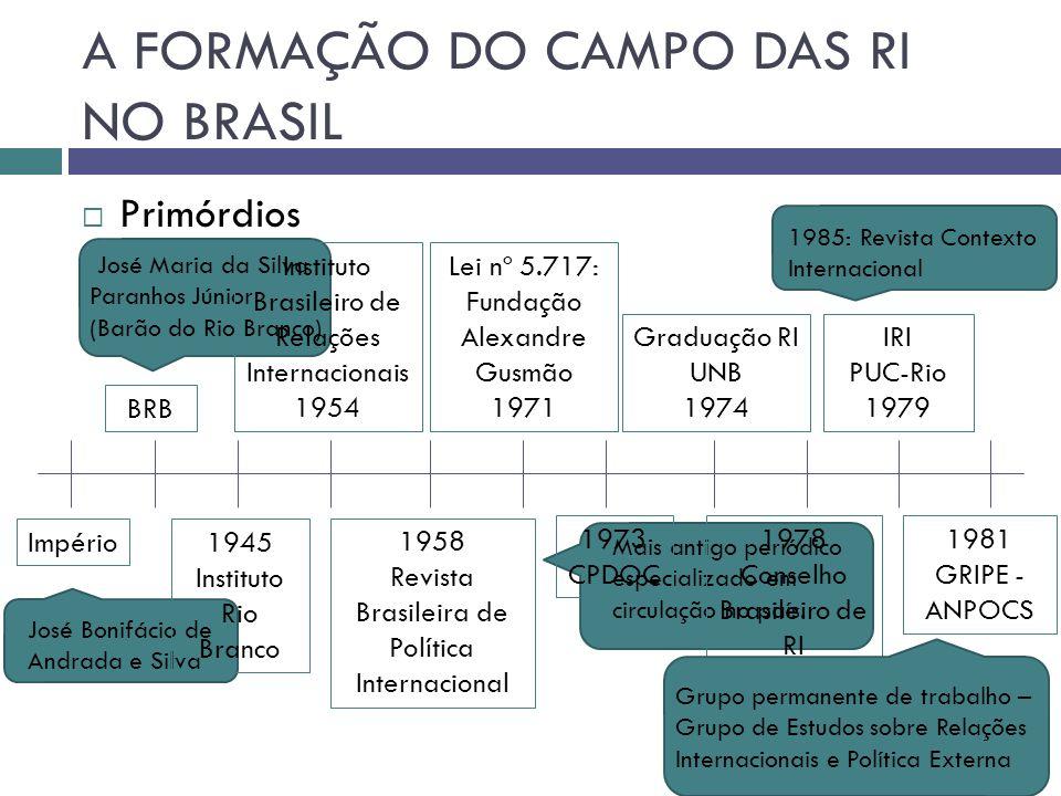 Mercado editorial de livros de RI  Traduções  Obras de especialistas brasileiros  Passo importante na internalização do ciclo de reprodução dos recursos humanos na área.