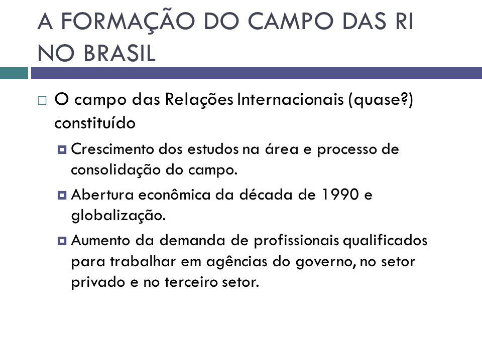  O campo das Relações Internacionais (quase?) constituído  Disputa por vagas nos cursos de graduação em RI  Lei de Diretrizes e Bases (LDB)/1996: flexibilização das normas para criação de novos cursos.