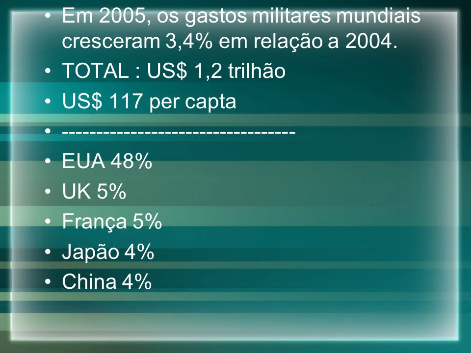 Em 2005, os gastos militares mundiais cresceram 3,4% em relação a 2004.