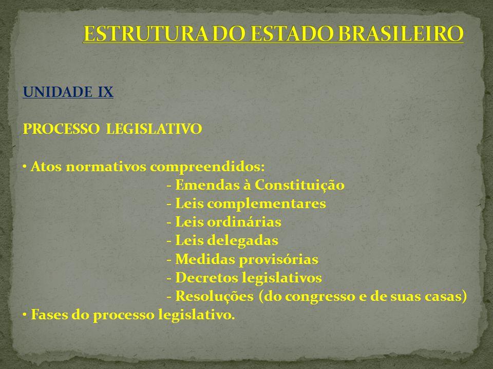 UNIDADE IX PROCESSO LEGISLATIVO Atos normativos compreendidos: - Emendas à Constituição - Leis complementares - Leis ordinárias - Leis delegadas - Med