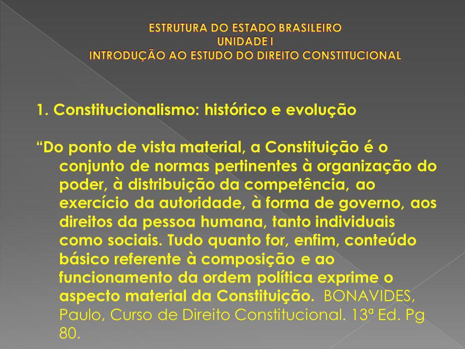 """1. Constitucionalismo: histórico e evolução """"Do ponto de vista material, a Constituição é o conjunto de normas pertinentes à organização do poder, à d"""