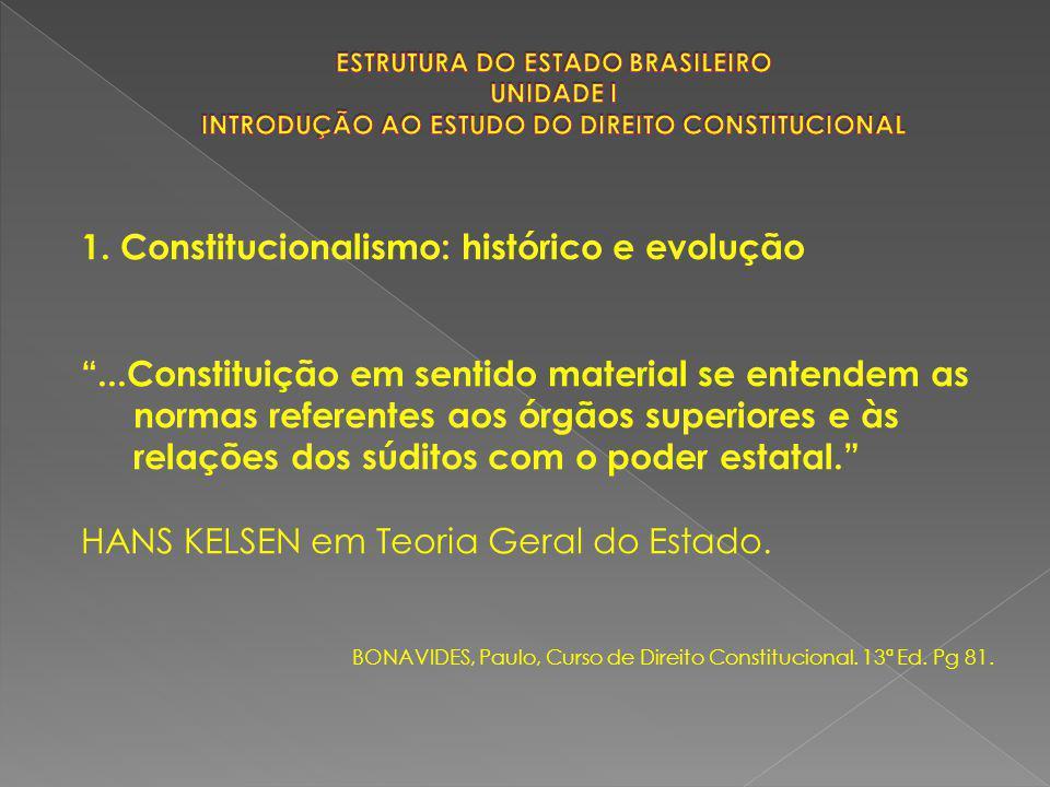 """1. Constitucionalismo: histórico e evolução """"...Constituição em sentido material se entendem as normas referentes aos órgãos superiores e às relações"""