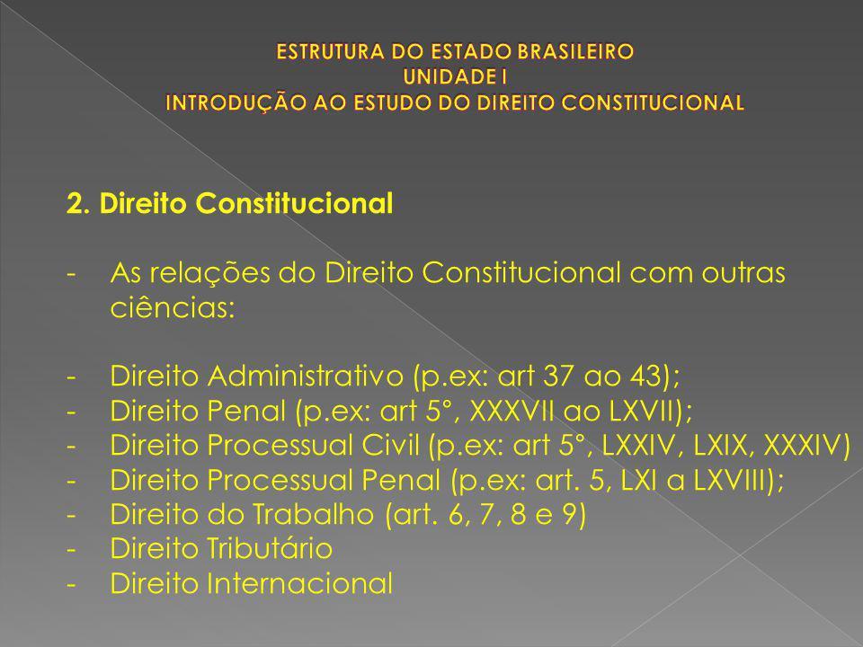 2. Direito Constitucional -As relações do Direito Constitucional com outras ciências: -Direito Administrativo (p.ex: art 37 ao 43); -Direito Penal (p.