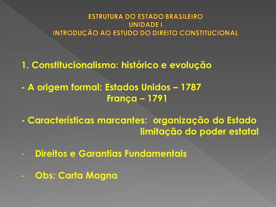 1. Constitucionalismo: histórico e evolução - A origem formal: Estados Unidos – 1787 França – 1791 - Características marcantes: organização do Estado