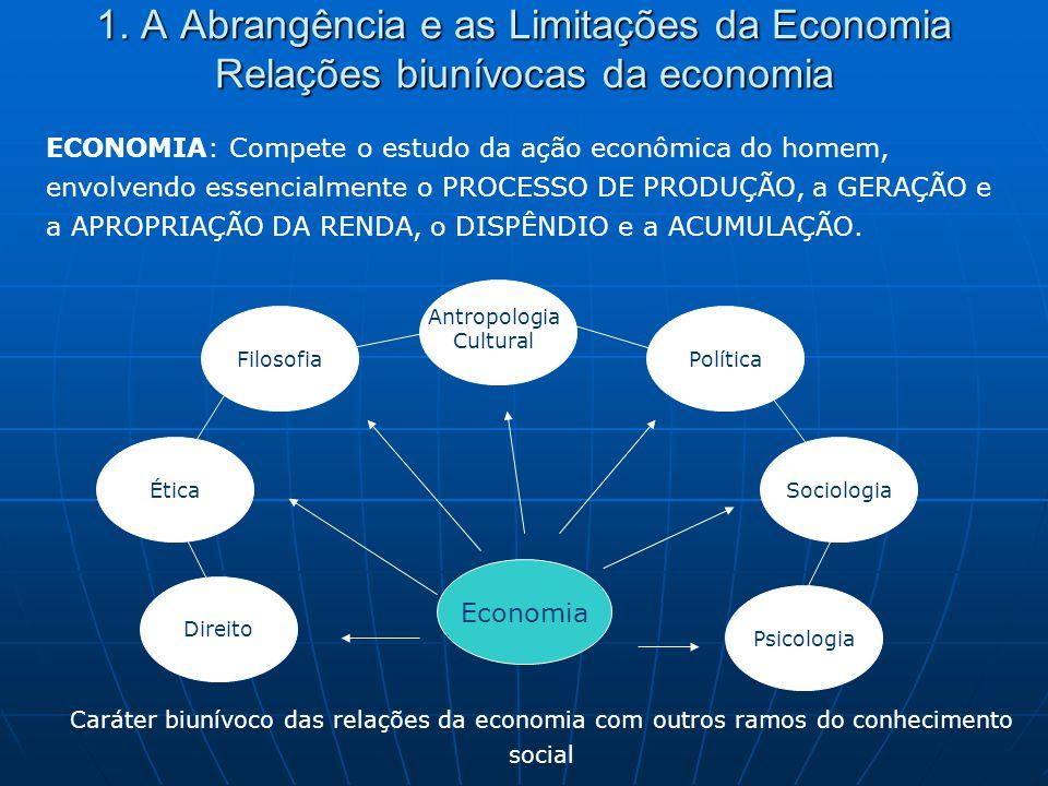 1. A Abrangência e as Limitações da Economia Relações biunívocas da economia ECONOMIA: Compete o estudo da ação econômica do homem, envolvendo essenci