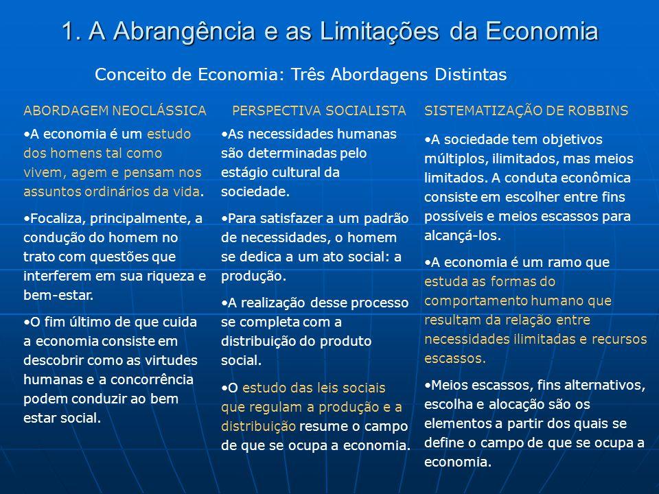 1. A Abrangência e as Limitações da Economia Conceito de Economia: Três Abordagens Distintas ABORDAGEM NEOCLÁSSICAPERSPECTIVA SOCIALISTASISTEMATIZAÇÃO