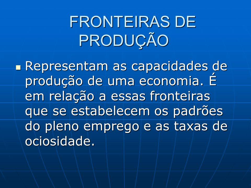 FRONTEIRAS DE PRODUÇÃO FRONTEIRAS DE PRODUÇÃO Representam as capacidades de produção de uma economia. É em relação a essas fronteiras que se estabelec