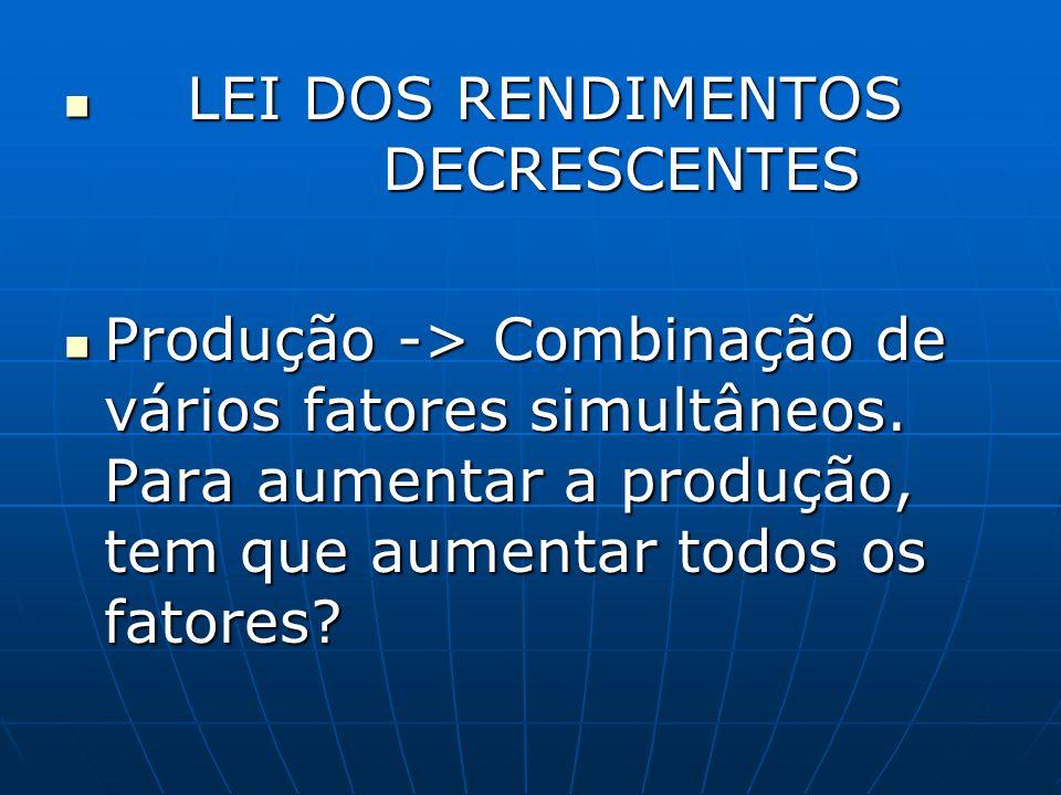 LEI DOS RENDIMENTOS DECRESCENTES LEI DOS RENDIMENTOS DECRESCENTES Produção -> Combinação de vários fatores simultâneos. Para aumentar a produção, tem