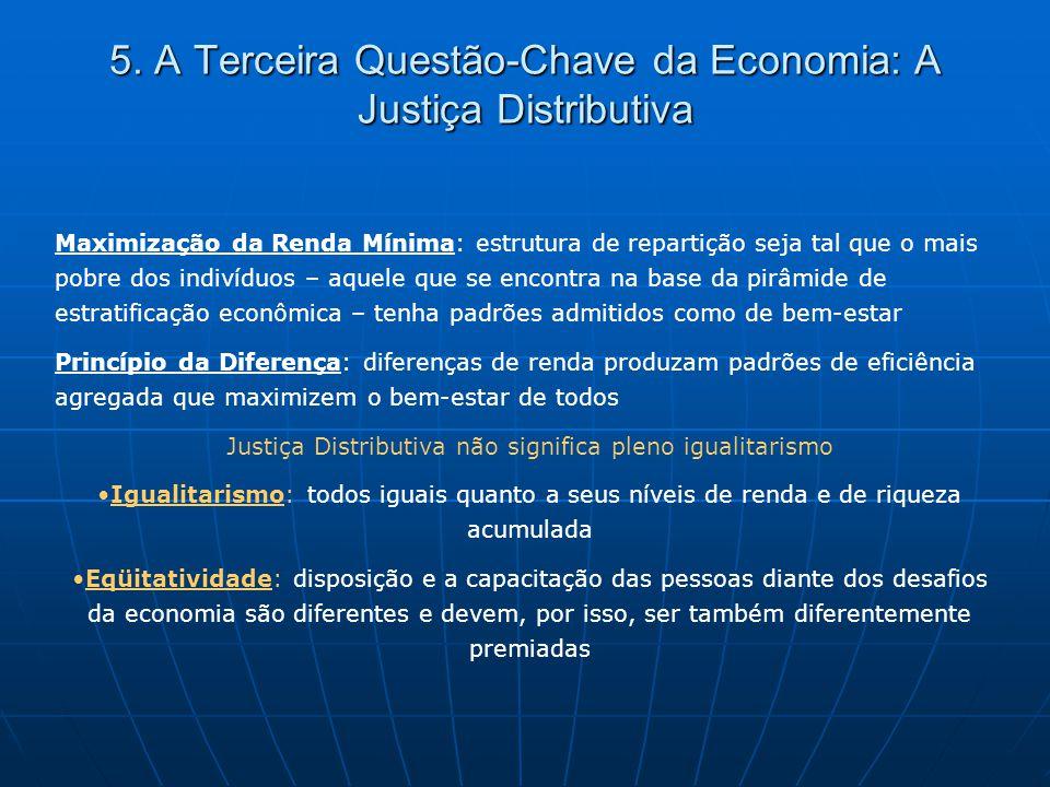 5. A Terceira Questão-Chave da Economia: A Justiça Distributiva Maximização da Renda Mínima: estrutura de repartição seja tal que o mais pobre dos ind