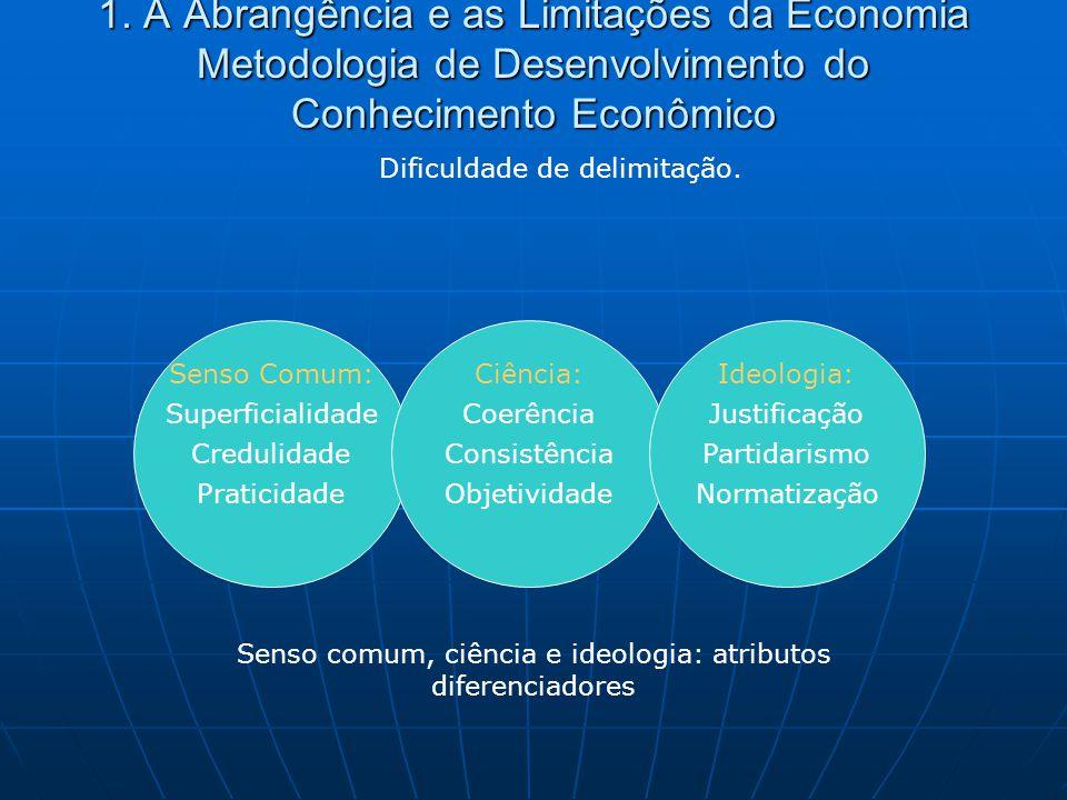 1. A Abrangência e as Limitações da Economia Metodologia de Desenvolvimento do Conhecimento Econômico Dificuldade de delimitação. Senso Comum: Superfi