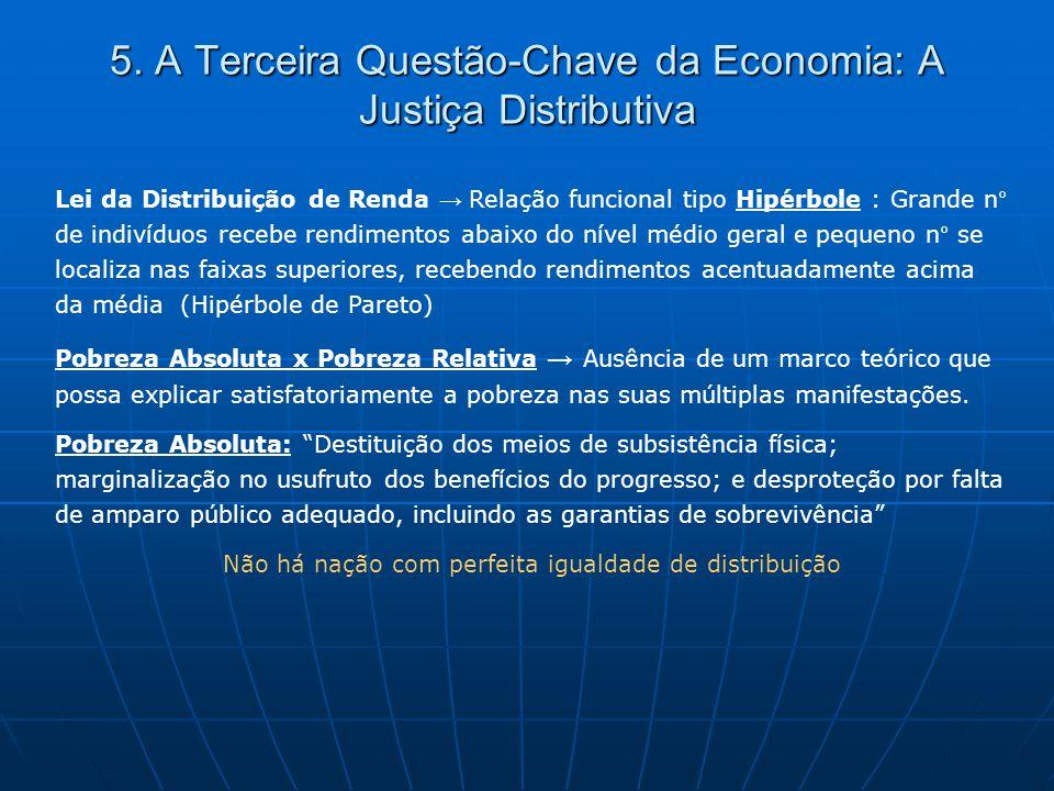 5. A Terceira Questão-Chave da Economia: A Justiça Distributiva Lei da Distribuição de Renda → Relação funcional tipo Hipérbole : Grande n° de indivíd