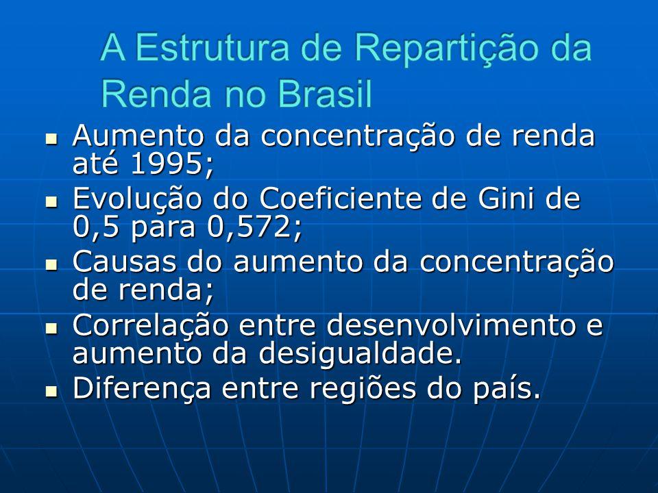 Aumento da concentração de renda até 1995; Aumento da concentração de renda até 1995; Evolução do Coeficiente de Gini de 0,5 para 0,572; Evolução do C