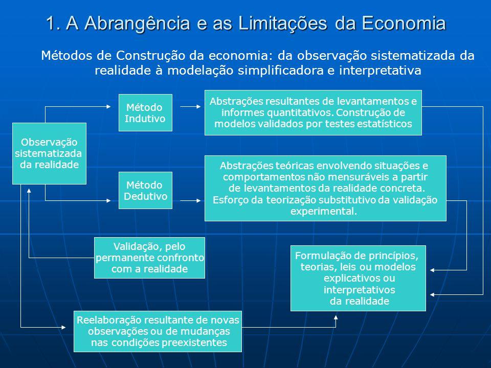 1. A Abrangência e as Limitações da Economia Métodos de Construção da economia: da observação sistematizada da realidade à modelação simplificadora e