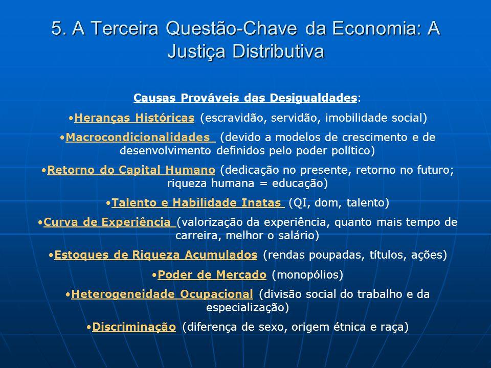 5. A Terceira Questão-Chave da Economia: A Justiça Distributiva Causas Prováveis das Desigualdades: Heranças Históricas (escravidão, servidão, imobili