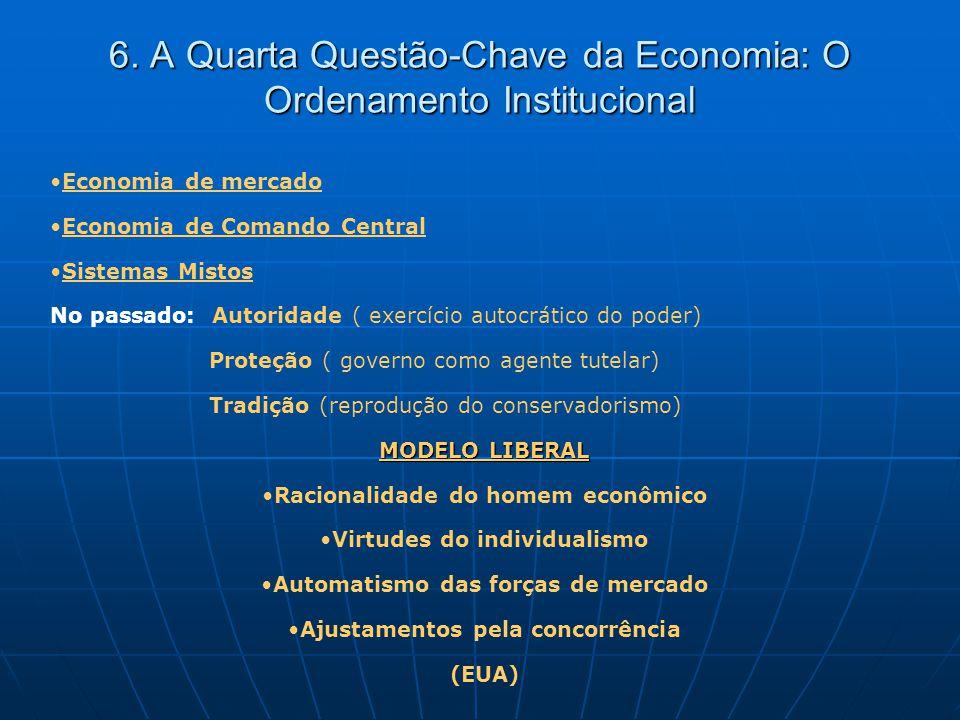 6. A Quarta Questão-Chave da Economia: O Ordenamento Institucional Economia de mercado Economia de Comando Central Sistemas Mistos No passado: Autorid
