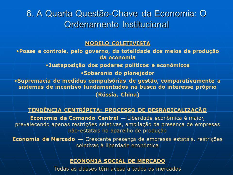 6. A Quarta Questão-Chave da Economia: O Ordenamento Institucional MODELO COLETIVISTA Posse e controle, pelo governo, da totalidade dos meios de produ