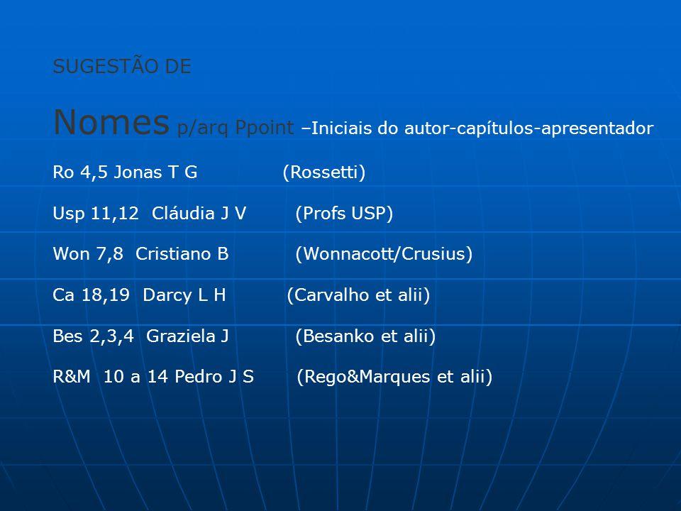 SUGESTÃO DE Nomes p/arq Ppoint –Iniciais do autor-capítulos-apresentador Ro 4,5 Jonas T G (Rossetti) Usp 11,12 Cláudia J V (Profs USP) Won 7,8 Cristia