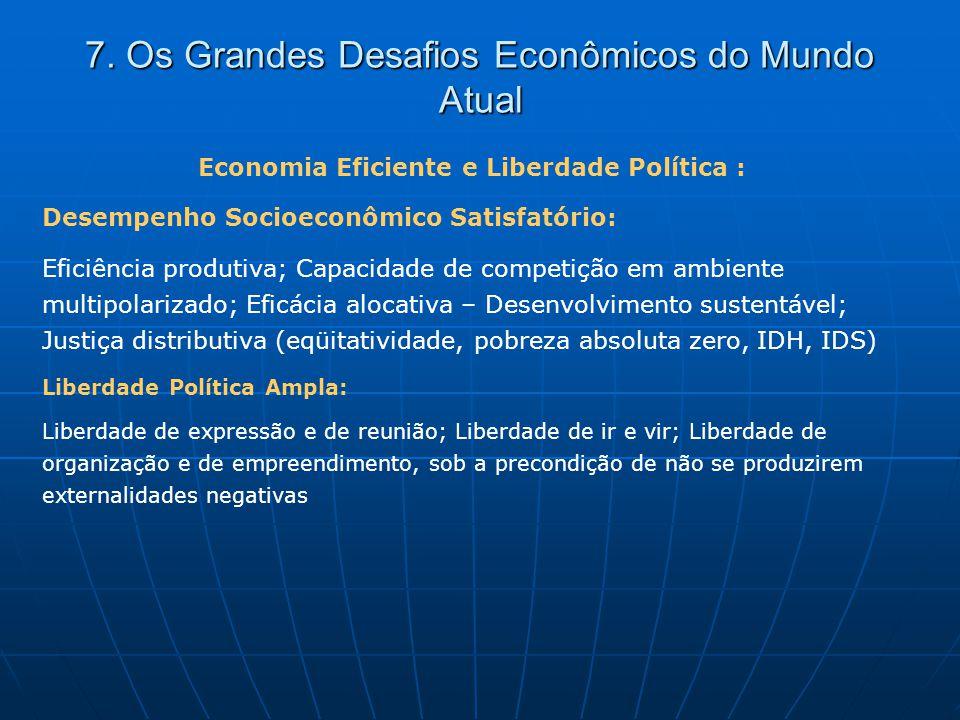 7. Os Grandes Desafios Econômicos do Mundo Atual Economia Eficiente e Liberdade Política : Desempenho Socioeconômico Satisfatório: Eficiência produtiv