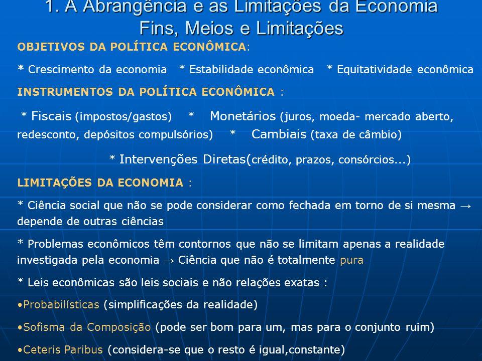 1. A Abrangência e as Limitações da Economia Fins, Meios e Limitações OBJETIVOS DA POLÍTICA ECONÔMICA: * Crescimento da economia * Estabilidade econôm