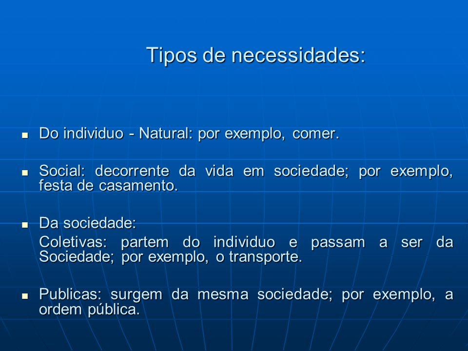 Tipos de necessidades: Do individuo - Natural: por exemplo, comer. Do individuo - Natural: por exemplo, comer. Social: decorrente da vida em sociedade