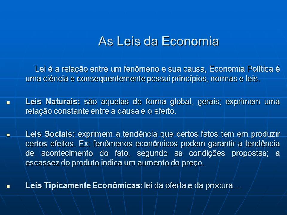 As Leis da Economia Lei é a relação entre um fenômeno e sua causa, Economia Política é uma ciência e conseqüentemente possui princípios, normas e leis