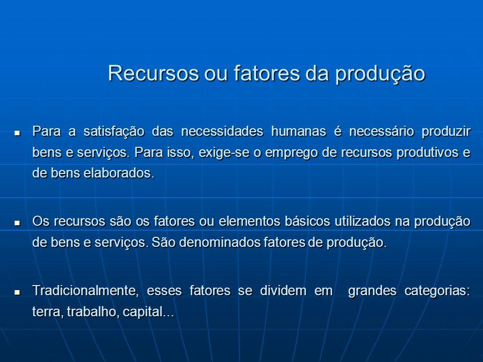 Recursos ou fatores da produção Para a satisfação das necessidades humanas é necessário produzir bens e serviços. Para isso, exige-se o emprego de rec