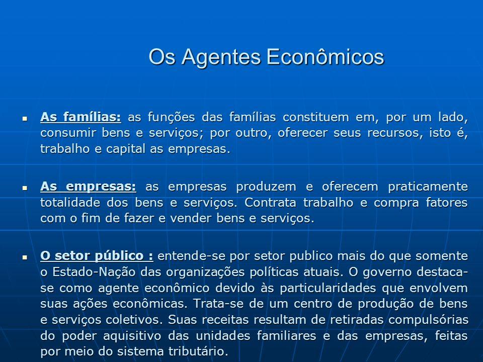 Os Agentes Econômicos As famílias: as funções das famílias constituem em, por um lado, consumir bens e serviços; por outro, oferecer seus recursos, is